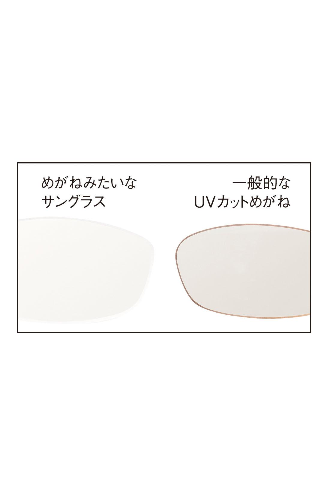 高いUVカット率を維持しながら極力透明に近づけたレンズで自然な印象に。ふだんサングラスをかけない人もこれならかけやすいですよね。プチプライスもGOOD!